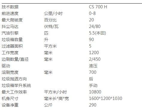 CS 700 H.jpg