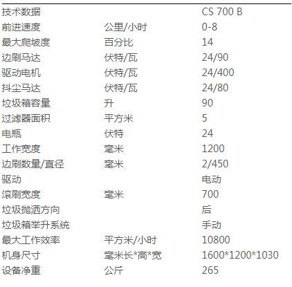 CS 700 B.jpg