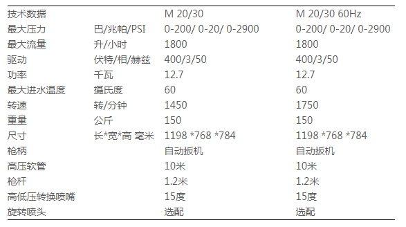 M 20-30.jpg