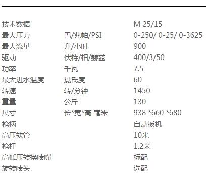 M 25-15.jpg